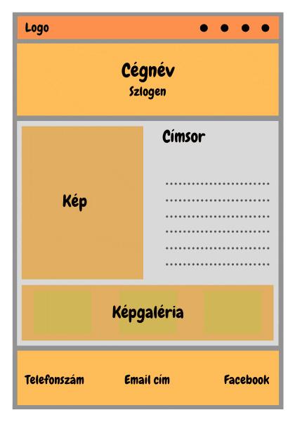 1-es weboldal elrendezés, tartalmi elemek