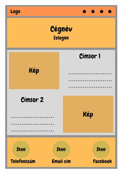 2-es weboldal elrendezés, tartalmi elemek