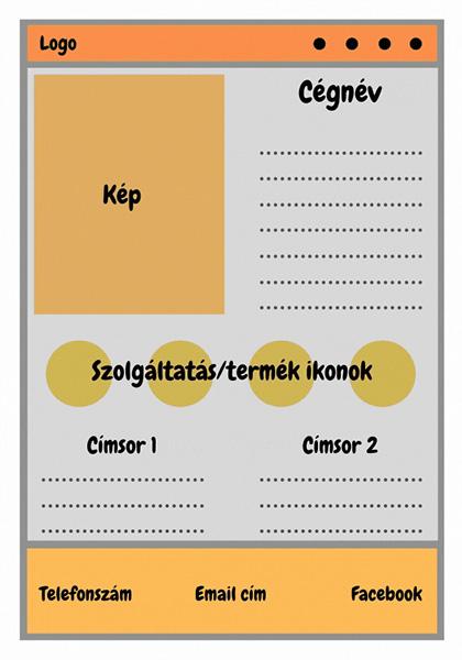 4-es weboldal elrendezés, tartalmi elemek